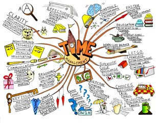 mind-mapping-time-management-307х240